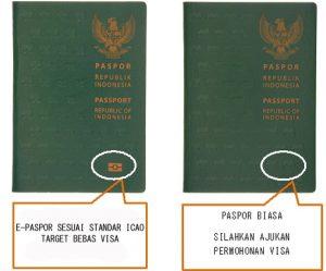 mengurus e-paspor